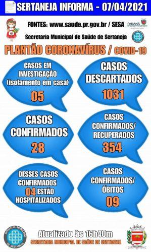 Boletim Informativo Covid-19 07-04-2021