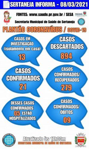 Boletim Informativo Covid-19 08-03-2021