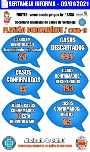 Boletim Informativo Covid-19 09-01-2021
