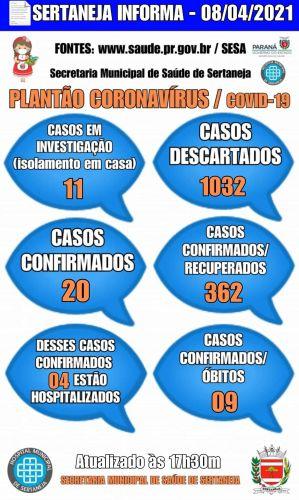 Boletim Informativo Covid-19 08-04-2021