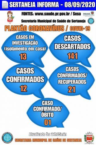 Boletim Informativo Covid-19