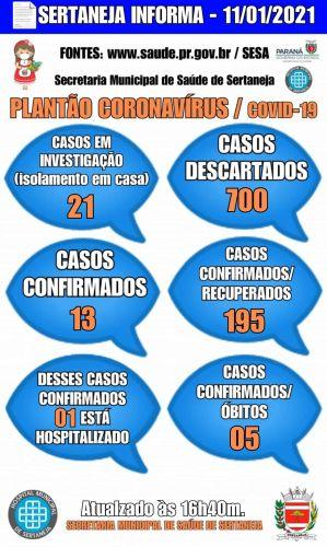 Boletim Informativo Covid-19 11-01-2021