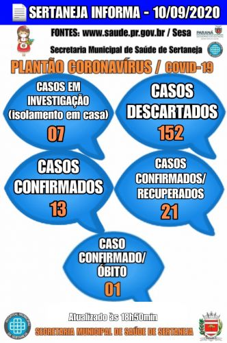 Boletim Informativo Covid-19 10-09-2020