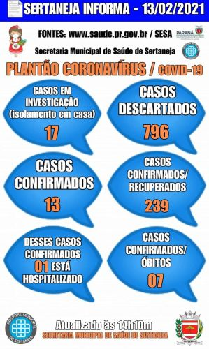 Boletim Informativo Covid-19 13-02-2021