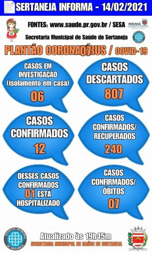 Boletim Informativo Covid-19 14-02-2021