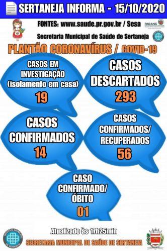 Boletim Informativo Covid-19 15-10-2020