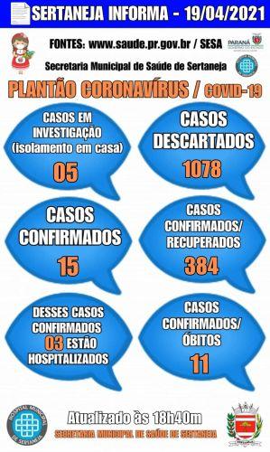 Boletim Informativo Covid-19 19-04-2021