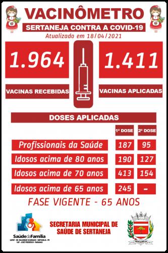 BOLETIM INFORMATIVO - VACINAÇÃO COVID-19
