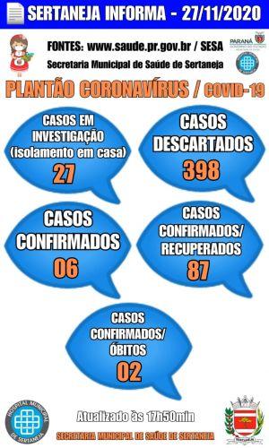 Boletim Informativo Covid-19 27-11-2020
