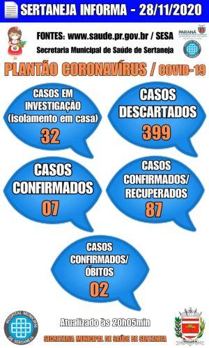 Boletim Informativo Covid-19 28-11-2020