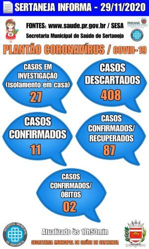 Boletim Informativo Covid-19 29-11-2020