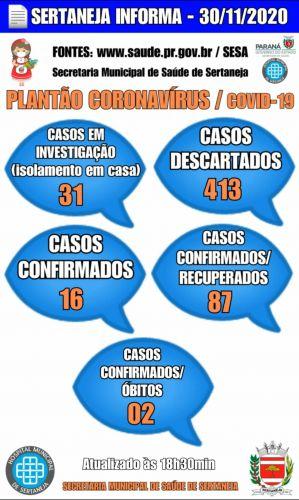 Boletim Informativo Covid-19 30-11-2020