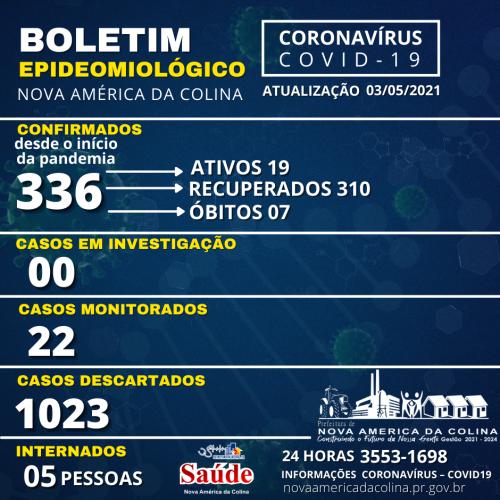 BOLETIM EPIDEMIOLÓGICO COVID-19 E DENGUE