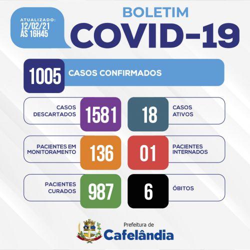 INFORMATIVOS SOBRE O COVID-19