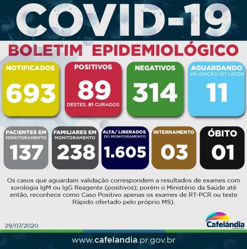 Atualização: boletim do coronavírus (29 de Julho)