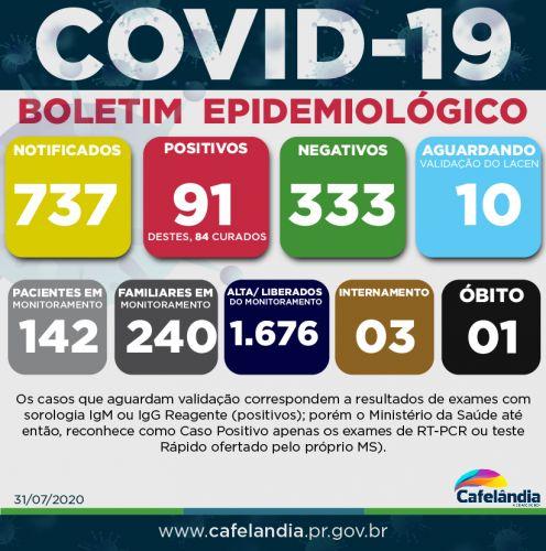 Atualização: boletim do coronavírus (31 de julho)