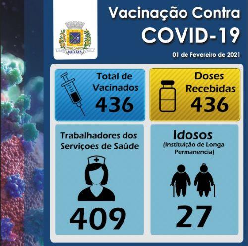 Covid-19: Ubiratã fez sua parte na primeira etapa de vacinação