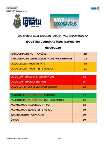 BOLETIM CAVÍRUS  ( COVID-19) IGUATU-PR