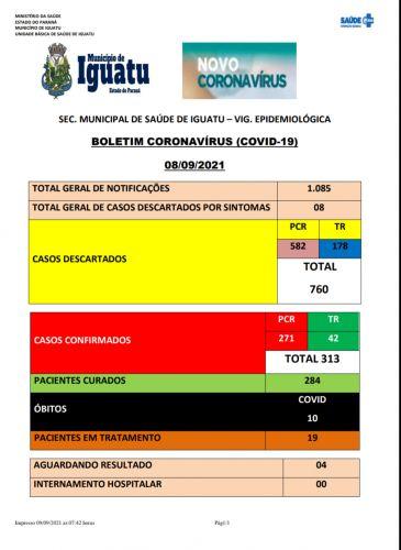 BOLETIM VACINAÇÃO CORONAVÍRUS ( COVID-19) IGUATU-PR