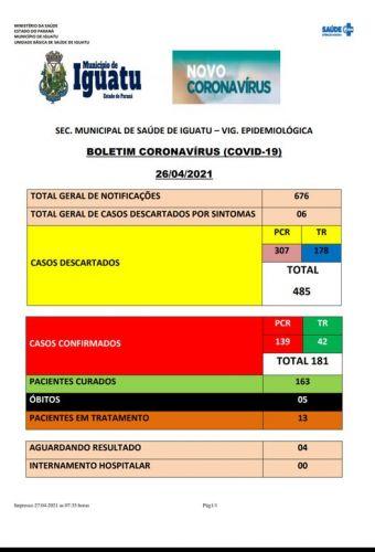 BOLETIM CORONAVÍRUS ( COVID-19) IGUATU-PR