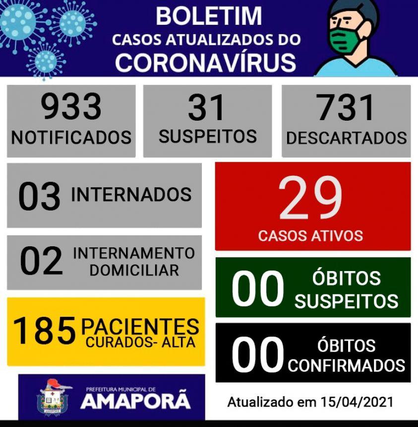 atualização da pandemia do novo coronavirus - COVID 19
