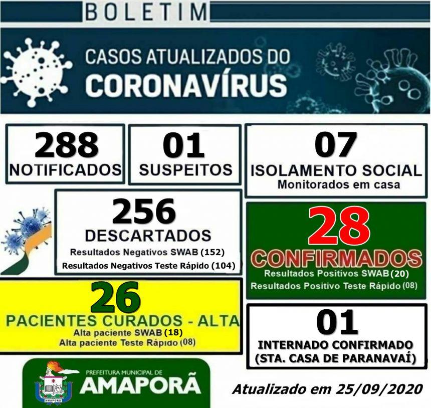 Boletim Informativo - Corona vírus