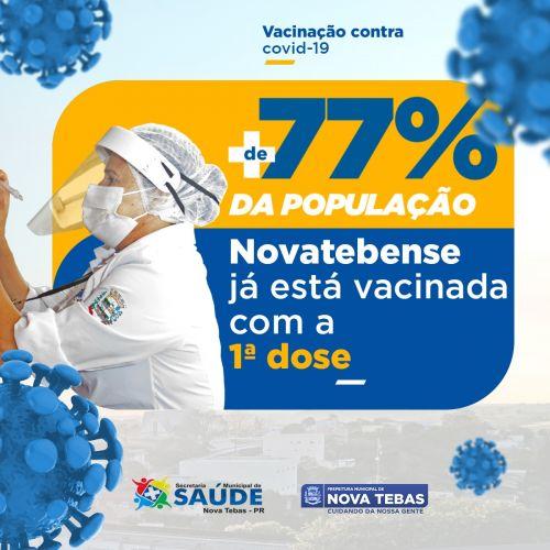 Mais de 77% da população já está vacinada com a primeira dose
