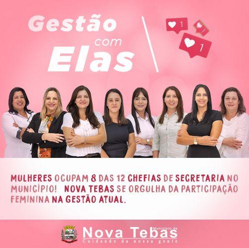 Participação das Mulheres na Gestão Municipal