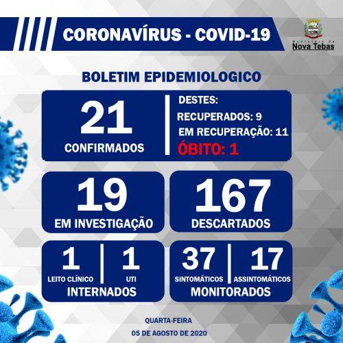 Boletim Epidemiológico 05 de Agosto de 2020
