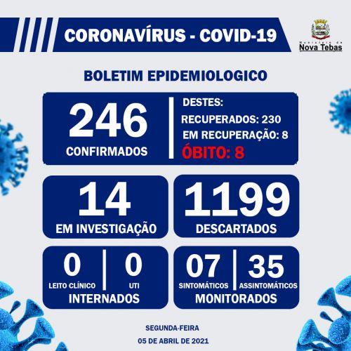 Boletim Epidemiológico 05/04/2021
