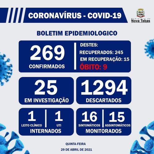 Boletim Epidemiológico 29/04/2021