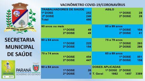 Vacinômetro Abril 2021