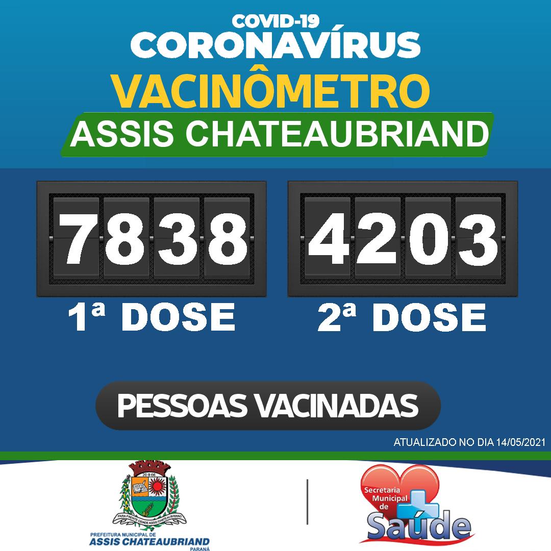 Mais 12 mil doses de vacina contra Covid-19 foram aplicadas em Assis Chateaubriand