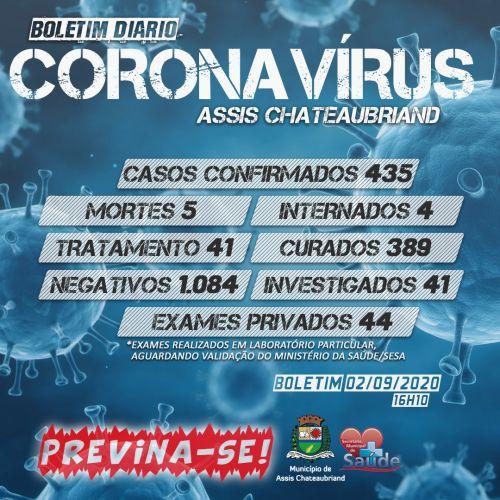 BOLETIM CORONAVÍRUS - 02/09/2020