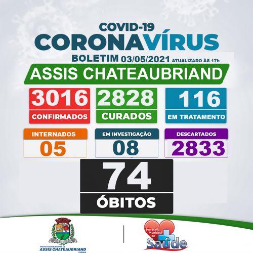 74º óbito por complicações do Covid-19 é confirmado em Assis Chateaubriand