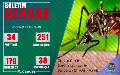 34 casos de dengue em Assis Chateaubriand
