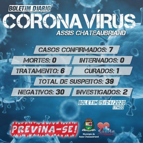 COVID-19: Assis Chateaubriand tem primeiro paciente curado do novo coronavírus
