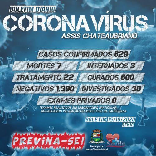 BOLETIM CORONAVÍRUS - 15/10/2020