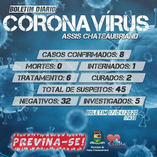 BOLETIM CORONAVÍRUS - 17/04/2020