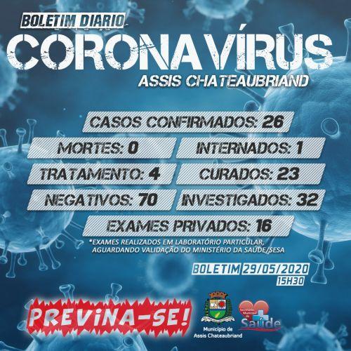 BOLETIM CORONAVÍRUS - 29/05/2020
