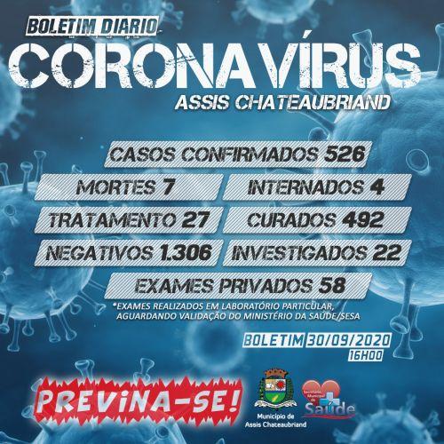 BOLETIM CORONAVÍRUS - 30/09/2020