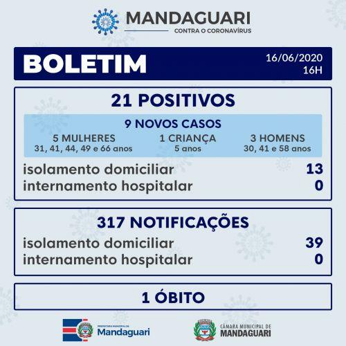 Boletim Covid-19 de 16/06/2020