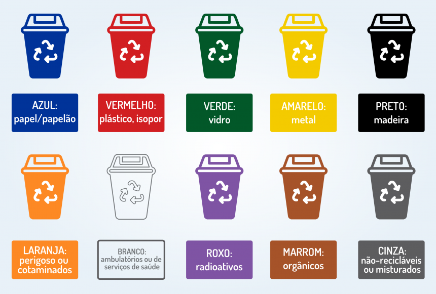 Cronograma Semanal da Coleta de Lixo