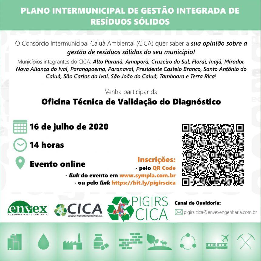PLANO INTERMUNICIPAL DE GESTÃO INTEGRADA DE RESÍDUOS SÓLIDOS