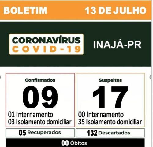 BOLETIM COVID-19 - 13jul